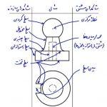 آموزش تولرانس گذاری هندسی