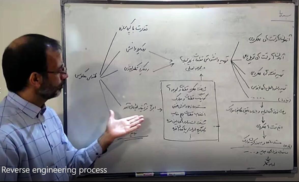Reliable process in reverse engineering of industrial parts process training tarhofan-edc.com tehran iran