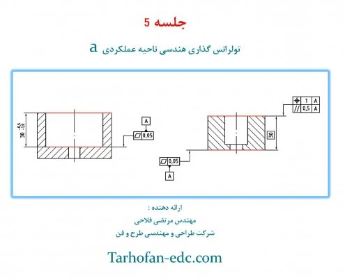Geometric tolerance training - workshop sample a
