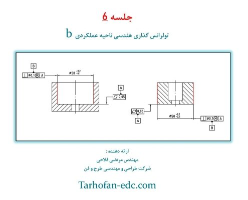 trarhofan-edc.com - Geometric tolerance training - workshop sample - b